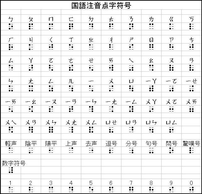 中国 語 教科書